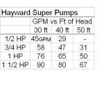 hayward-pumps-r.jpg
