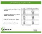 century-v-green-chart.jpg