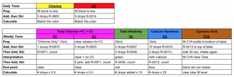 pool tests chart.png