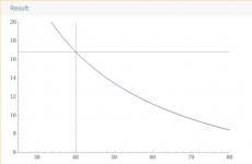 400,000 btu per hour heater flow vs. temp rise.png