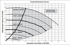 KevinBond Update system curve.jpg