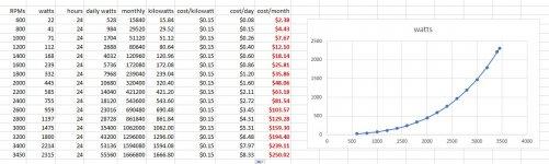 vsp-costs-b.jpg