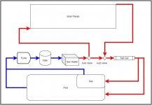 Pool Plumbing Configuration(border).jpg