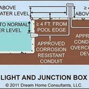 pool light wiring