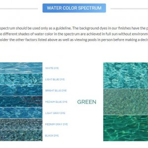 Water Color Spectrum.JPG