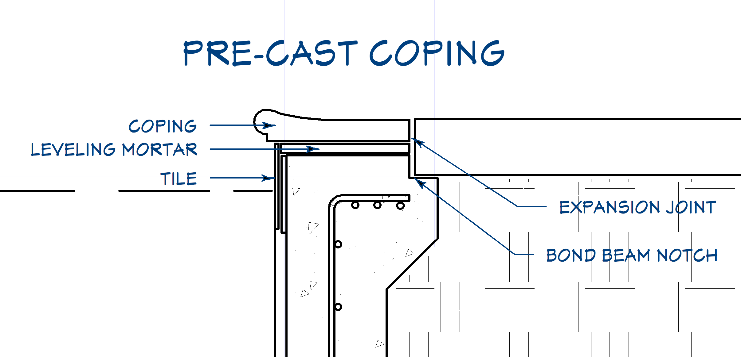Pre-Cast_Coping.png