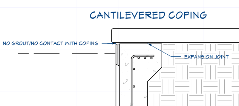 800px-Cantilevered_Coping.png